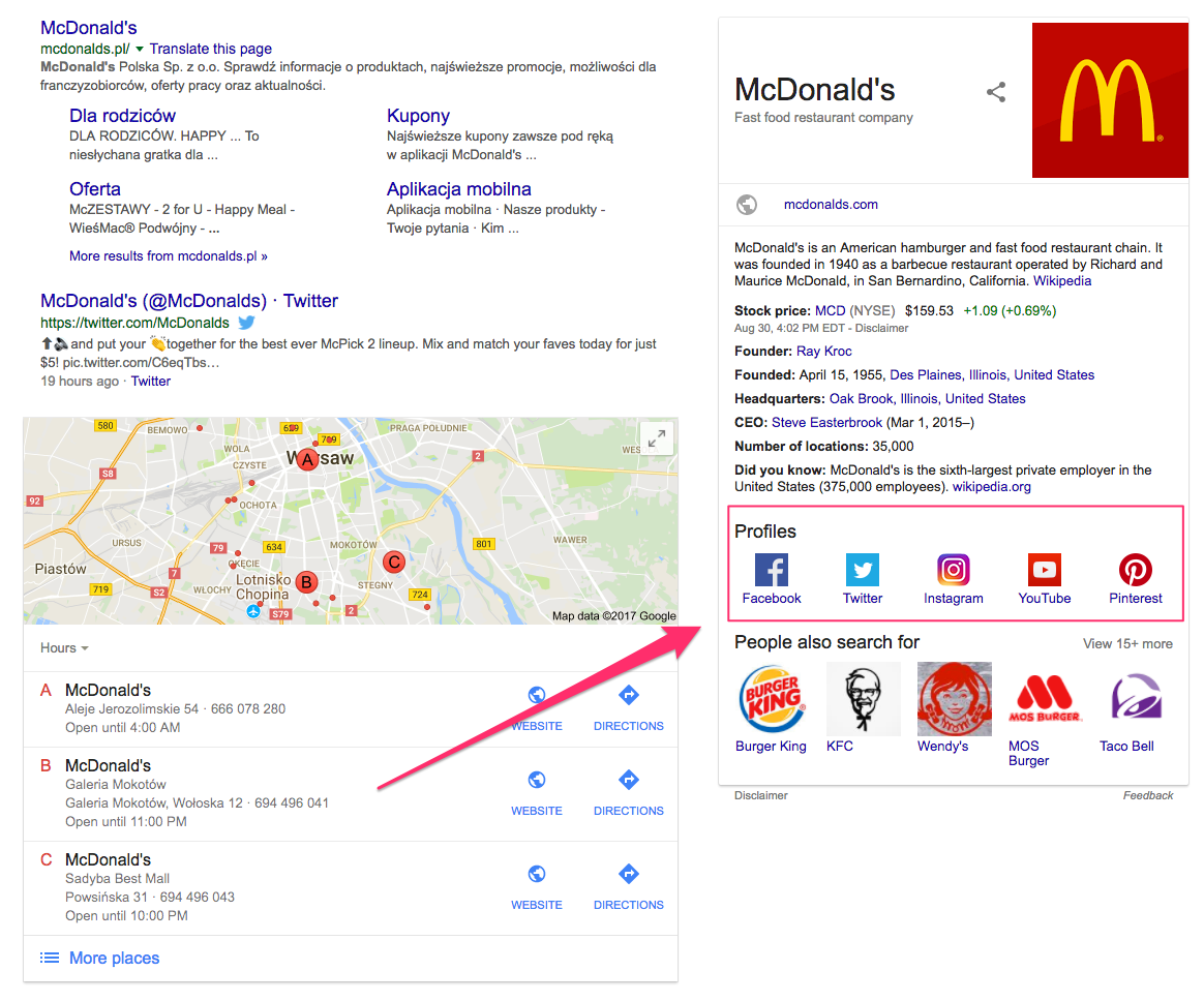 Google knowledge panel for small businesses