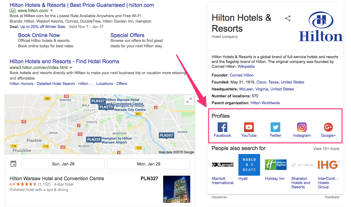 google my business profiles for hotels and resorts