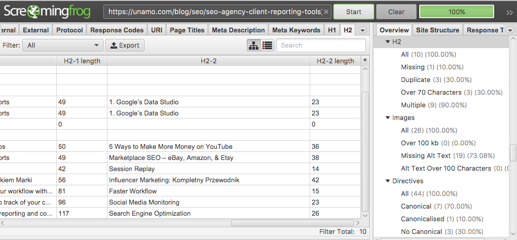 on-page optimization competitor analysis for seo