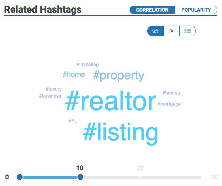 hashtagify related hashtags