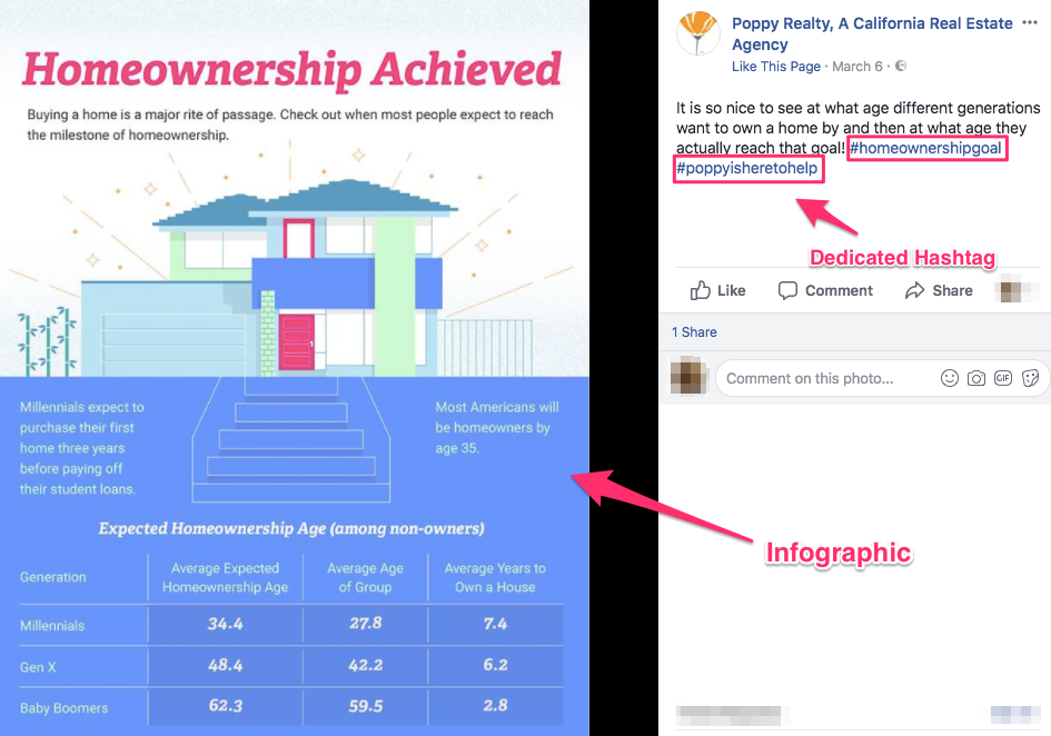facebook advice for homebuyers